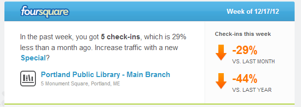 Week of Dec 17, 2012 at Portland Public Library - Main Branch- 5 check-ins, down 29% from last month - justinthelibrarian@gmail.com - Gmail